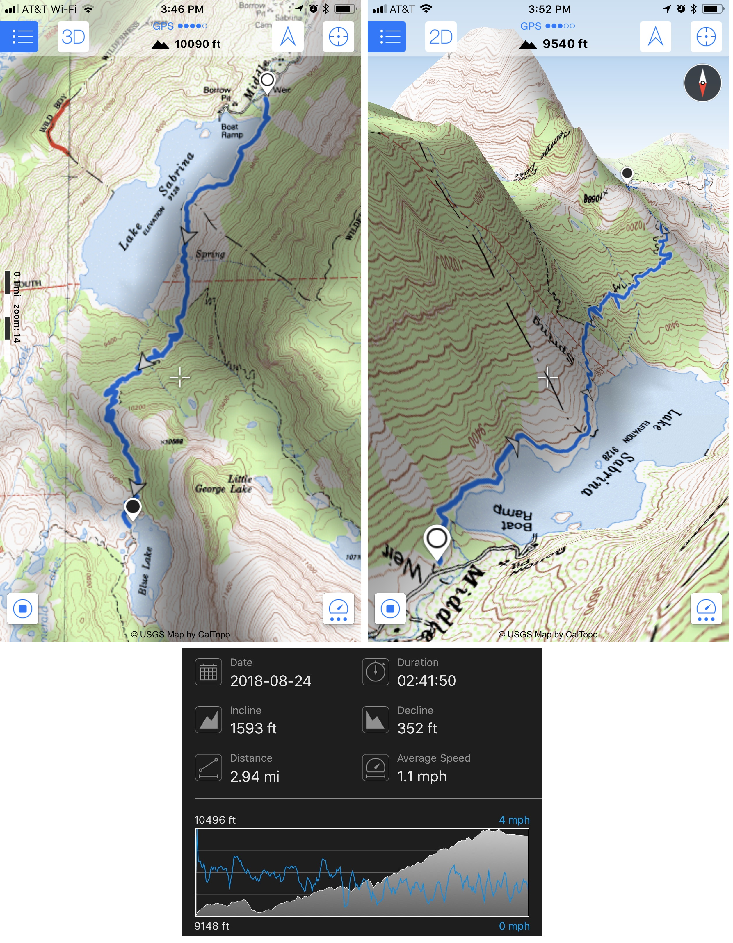 GPS data from trailhead to Blue Lake