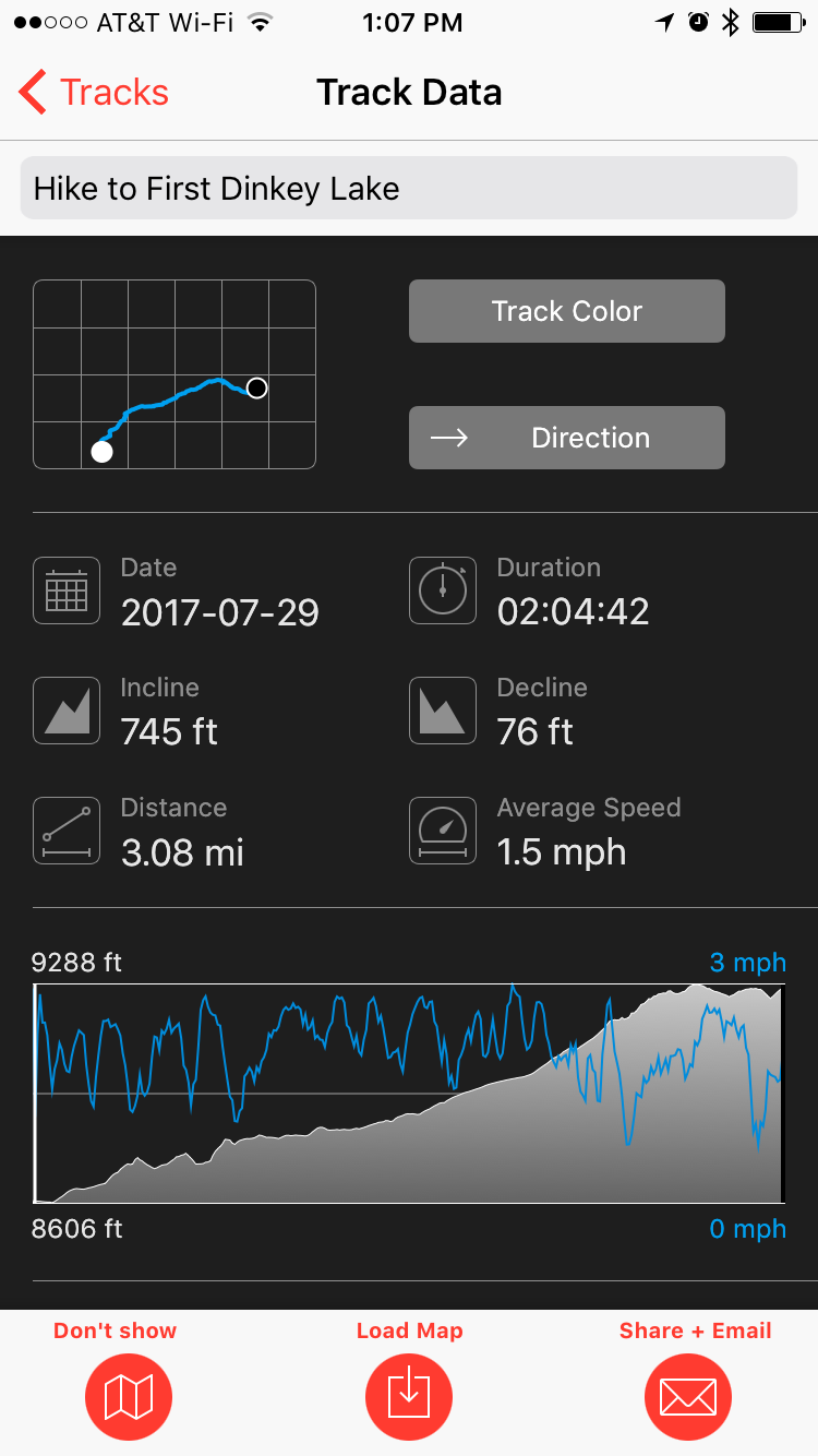 Summary statistics on our first hike